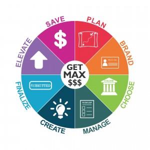 Get-Max-logo-color-300x300